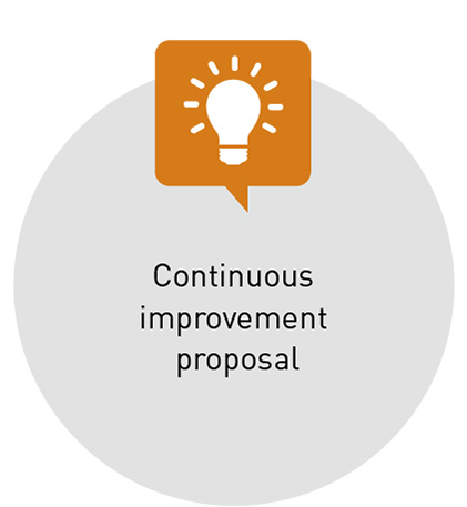 Continuous improvement proposal