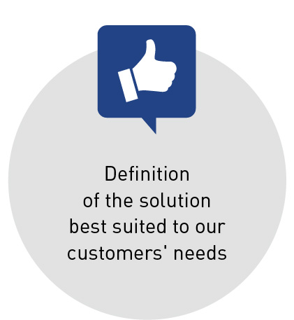 Definition of the solution best suited to our customers' needs