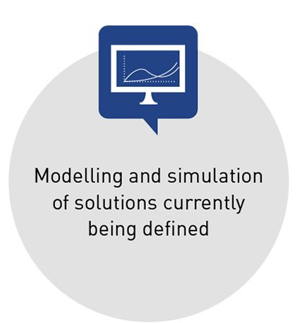 Modelling and simulation of the solutions currently being defined